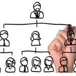 Início de ano: conheça os cargos e funções comuns em um condomínio